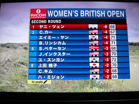 全英リコー女子オープン2日目 019.jpg